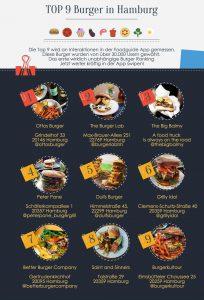 top-9-burger-in-hamburg